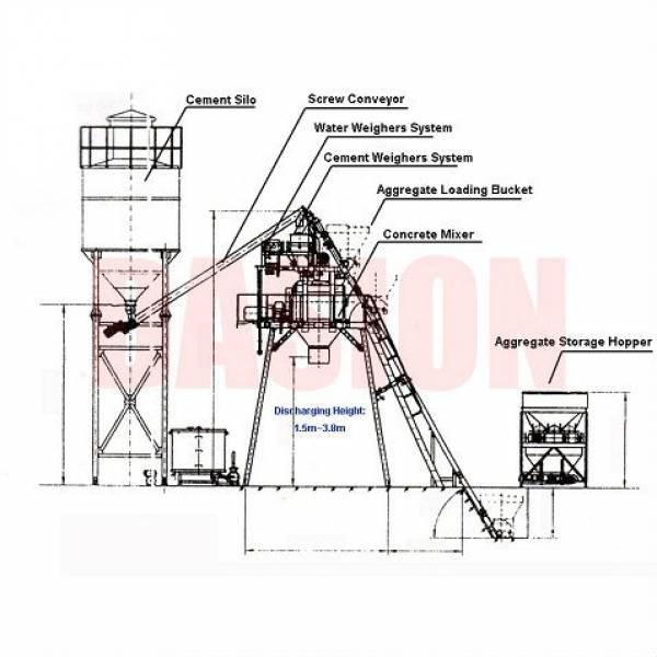 Onde Achar Empresa de Fabricação de Concreto no Jardim Bonfiglioli - Empresas de Concreto Usinado