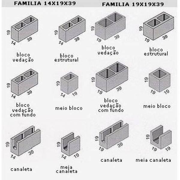 Preço para Fabricar Bloco Feito de Concreto em São Sebastião - Tijolo Bloco de Concreto Preço