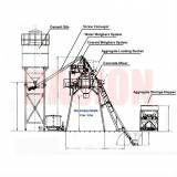 Onde achar empresa de fabricação de concreto em Diadema
