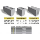 Preço de fábrica de bloco de concreto em Marília