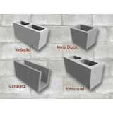 Valores de bloco feito de concreto no Pari