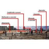 Valores de serviços de concretos usinados na Anália Franco