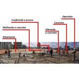 Valores de serviços de concretos usinados na Santa Efigênia