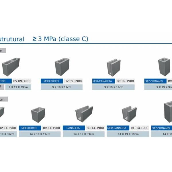 Valor de Blocos Feitos de Concreto na Bela Vista - Bloco de Concreto em Itatiba