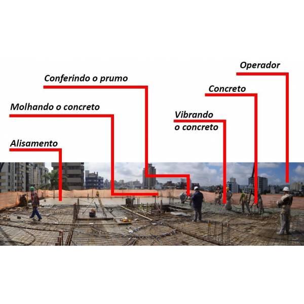 Valores de Serviços de Concretos Usinados em Marapoama - Concreto Usinado Permeável